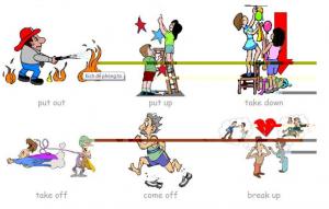 Cách dạy tiếng Anh cho trẻ lớp 1