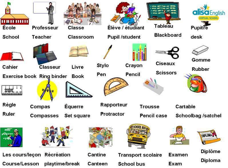 Danh sách những từ vựng tiếng Anh cho bé theo chủ đề trường học sẽ giúp bé dễ học hơn