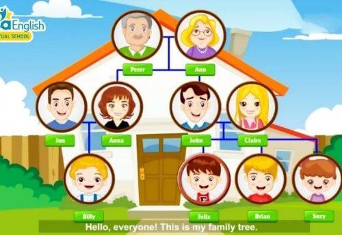Danh sách 50+ từ vựng tiếng Anh trẻ em theo chủ đề gia đình dễ nhớ