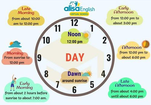 50+ từ vựng Anh ngữ cho trẻ về chủ đề Time - Thời gian cực kỳ hữu ích